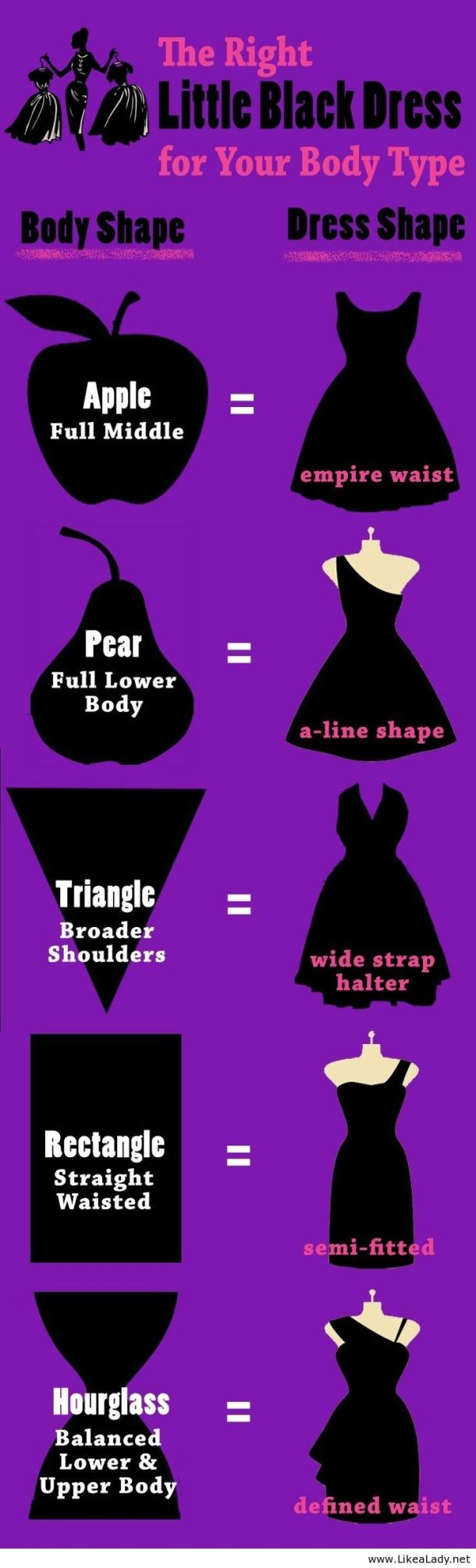 black dress for body type
